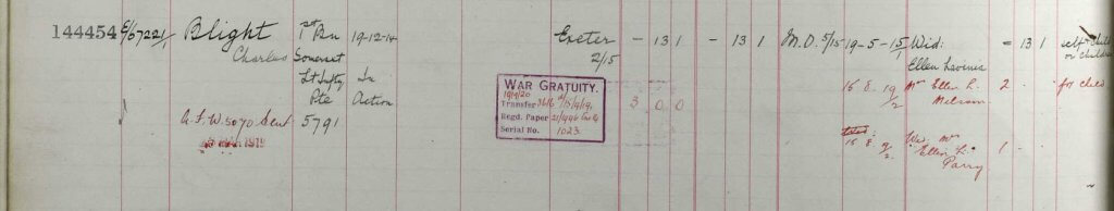 UK, Army Registers of Soldiers' Effects, 1901-1929 for Charles Blight