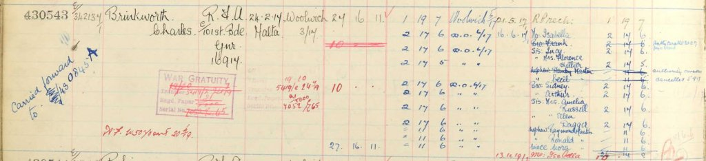 UK, Army Registers of Soldiers' Effects, 1901-1929 for Charles Brinkworth