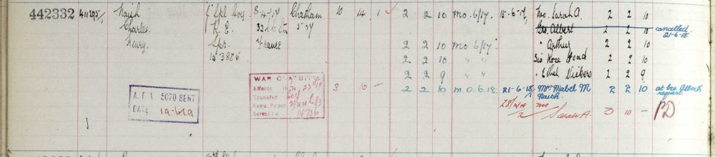 UK, Army Registers of Soldiers' Effects, 1901-1929 for Charles Henry Naish
