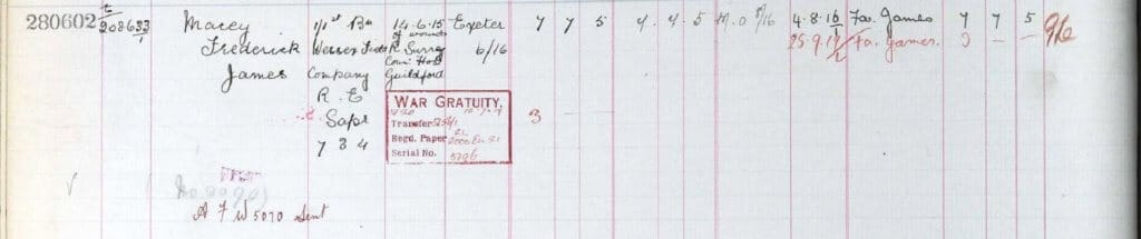 UK, Army Registers of Soldiers' Effects, 1901-1929 for Frederick James Macey