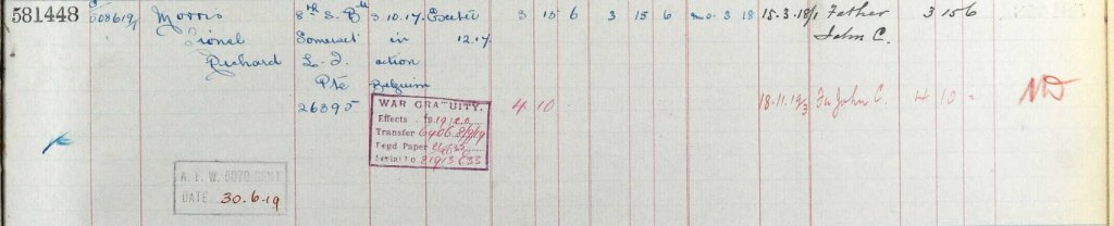 UK, Army Registers of Soldiers' Effects, 1901-1929 for Lionel Richard Morris
