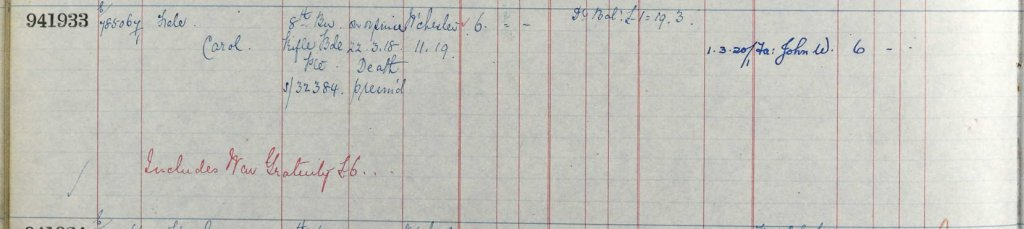 UK, Army Registers of Soldiers' Effects, 1901-1929 for Carol Fale