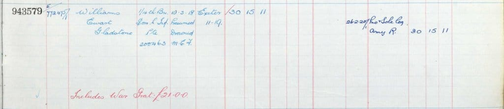 UK, Army Registers of Soldiers' Effects, 1901-1929 for Ewart Gladstone Williams