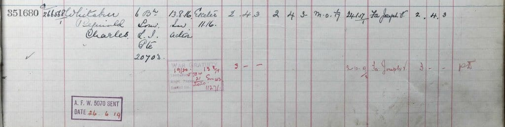 UK, Army Registers of Soldiers' Effects, 1901-1929 for Reginald Charles Whitaker