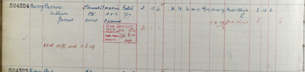UK, Army Registers of Soldiers' Effects, 1901-1929 for William James Barrow