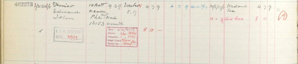 UK, Army Registers of Soldiers' Effects, 1901-1929 for Edward John Verrier