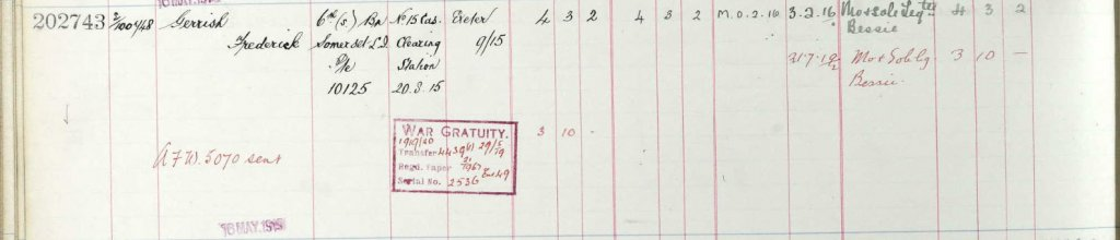 UK, Army Registers of Soldiers' Effects, 1901-1929 for Frederick Gerrish