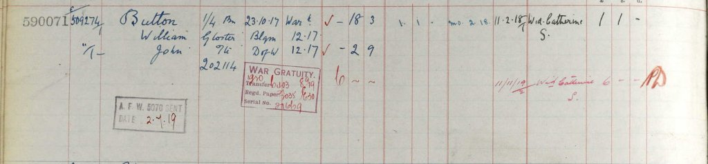 UK, Army Registers of Soldiers' Effects, 1901-1929 for William John Button