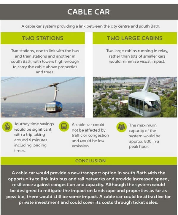 About the cable car